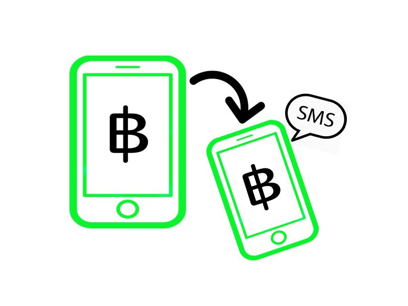 How can I transfer my balance? - MobileTopup com Help